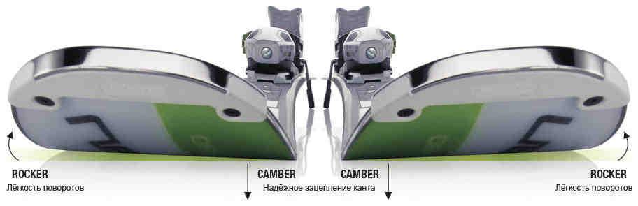 Горные лыжи Amphibio Waveflex 78